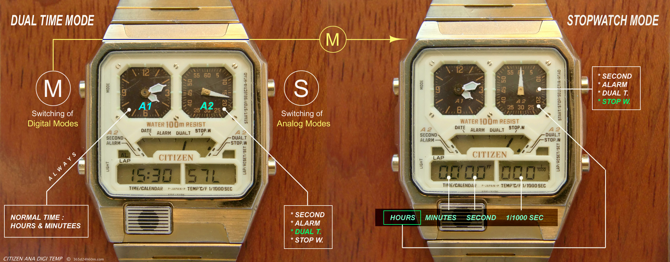 2-nd Analog Watch Indication after the entry into the Digital Stopwatch Mode…Click to enlarge !